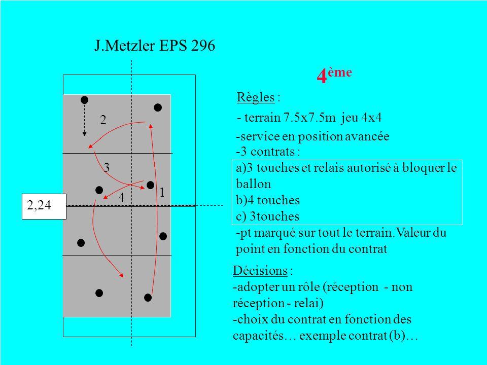 4 ème Règles : 2,24 1 2 3 4 J.Metzler EPS 296 - terrain 7.5x7.5m jeu 4x4 -service en position avancée -3 contrats : a)3 touches et relais autorisé à b