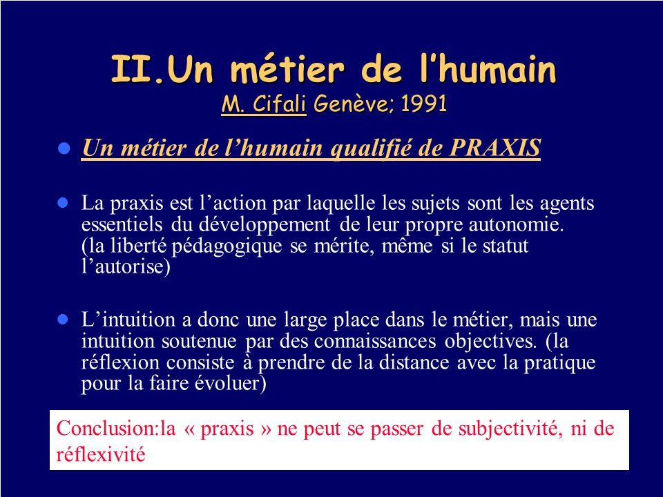 II.Un métier de lhumain M. Cifali Genève; 1991 Un métier de lhumain qualifié de PRAXIS La praxis est laction par laquelle les sujets sont les agents e