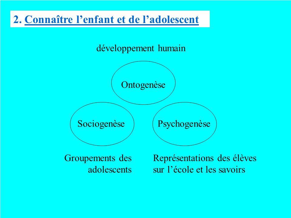 2. Connaître lenfant et de ladolescent Ontogenèse SociogenèsePsychogenèse développement humain Groupements des adolescents Représentations des élèves