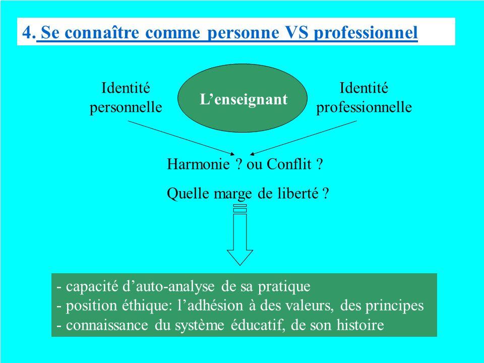4. Se connaître comme personne VS professionnel Lenseignant Identité personnelle Identité professionnelle Harmonie ? ou Conflit ? Quelle marge de libe