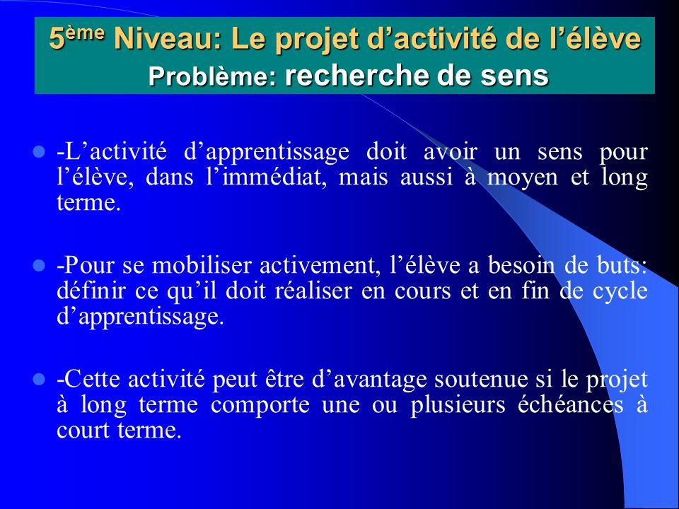 5 ème Niveau: Le projet dactivité de lélève Problème: recherche de sens -Lactivité dapprentissage doit avoir un sens pour lélève, dans limmédiat, mais aussi à moyen et long terme.