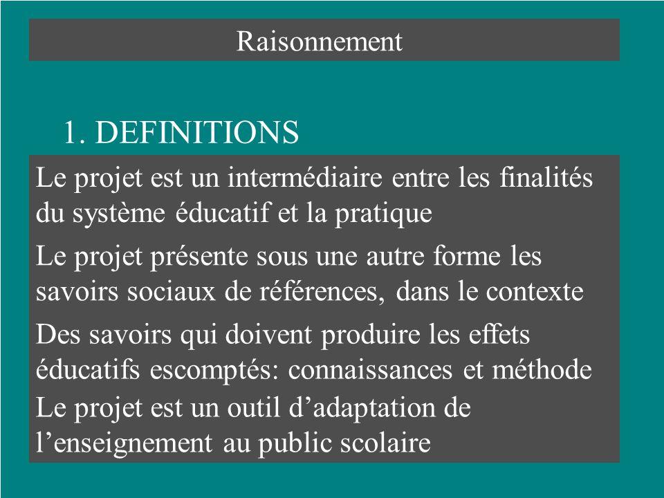 1. DEFINITIONS 2. LA TRANSPOSITION DU SAVOIR 3. DES SAVOIRS VALIDES 4.