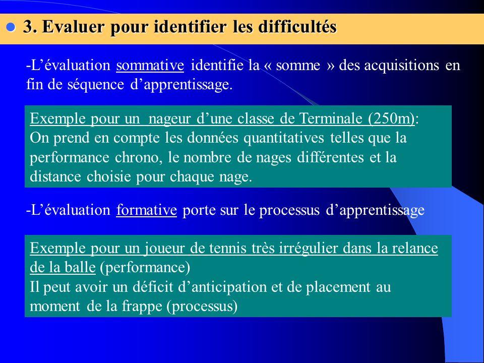 3. Evaluer pour identifier les difficultés 3.