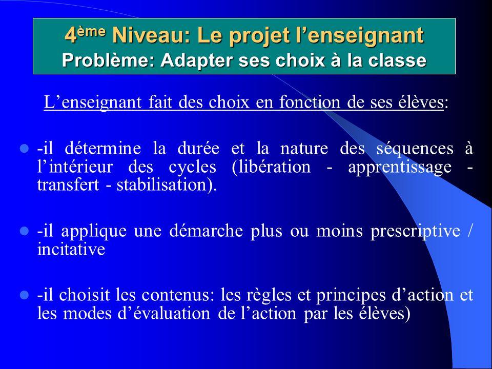 4 ème Niveau: Le projet lenseignant Problème: Adapter ses choix à la classe Lenseignant fait des choix en fonction de ses élèves: -il détermine la durée et la nature des séquences à lintérieur des cycles (libération - apprentissage - transfert - stabilisation).