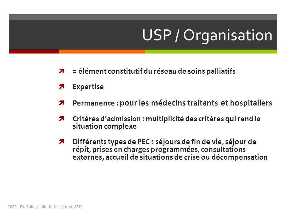 USP / Organisation = élément constitutif du réseau de soins palliatifs Expertise Permanence : pour les médecins traitants et hospitaliers Critères dad