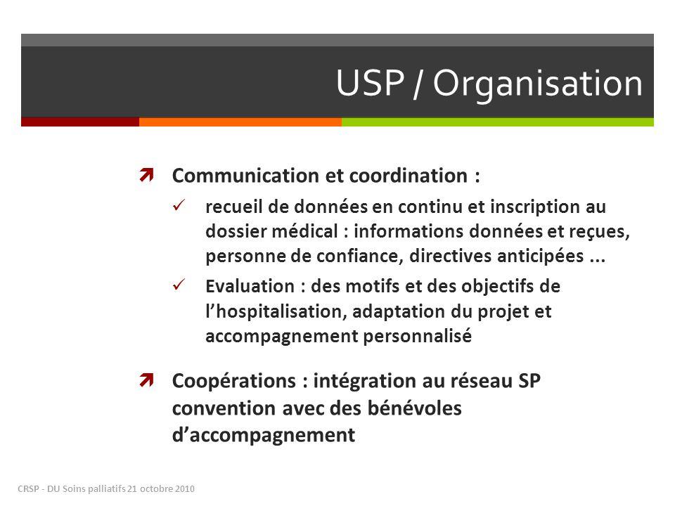 USP / Organisation Communication et coordination : recueil de données en continu et inscription au dossier médical : informations données et reçues, personne de confiance, directives anticipées...