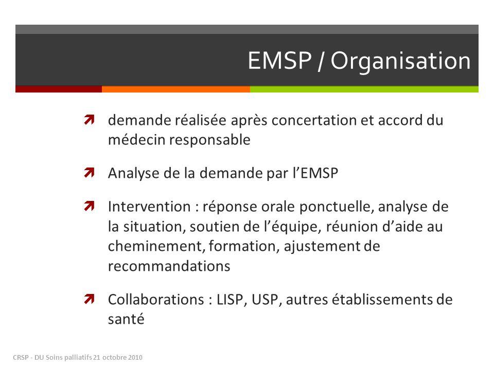EMSP / Organisation demande réalisée après concertation et accord du médecin responsable Analyse de la demande par lEMSP Intervention : réponse orale