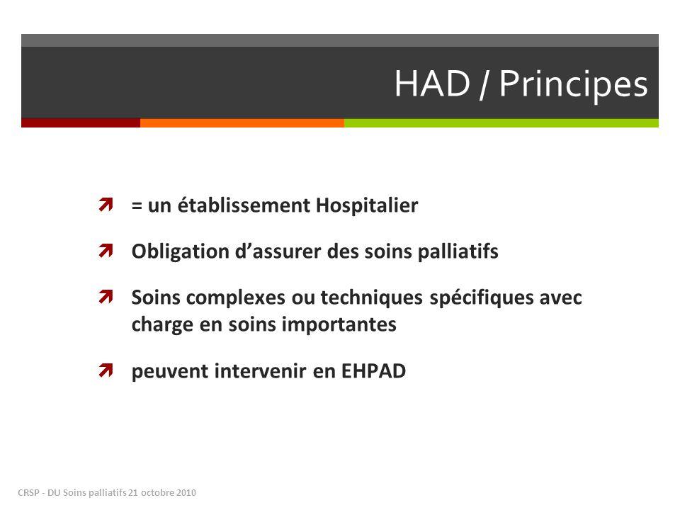 HAD / Principes = un établissement Hospitalier Obligation dassurer des soins palliatifs Soins complexes ou techniques spécifiques avec charge en soins importantes peuvent intervenir en EHPAD CRSP - DU Soins palliatifs 21 octobre 2010