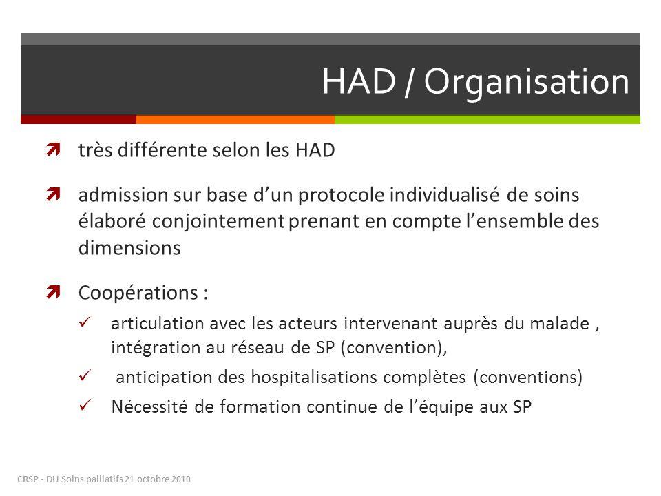 HAD / Organisation très différente selon les HAD admission sur base dun protocole individualisé de soins élaboré conjointement prenant en compte lense