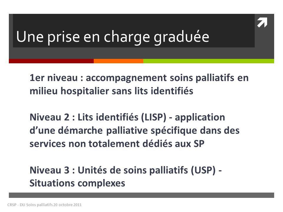 Une prise en charge graduée 1er niveau : accompagnement soins palliatifs en milieu hospitalier sans lits identifiés Niveau 2 : Lits identifiés (LISP)