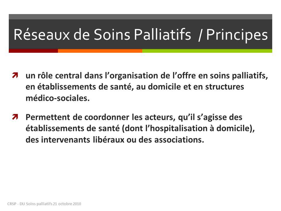 Réseaux de Soins Palliatifs / Principes un rôle central dans lorganisation de loffre en soins palliatifs, en établissements de santé, au domicile et en structures médico-sociales.