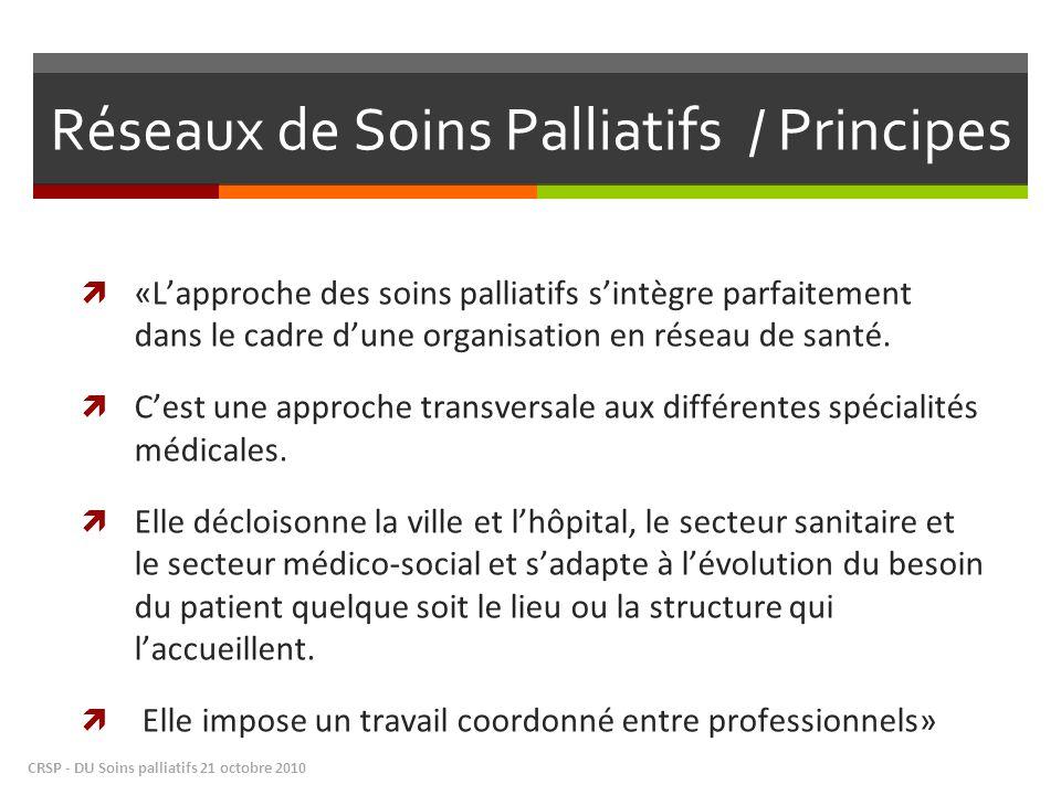 Réseaux de Soins Palliatifs / Principes «Lapproche des soins palliatifs sintègre parfaitement dans le cadre dune organisation en réseau de santé.
