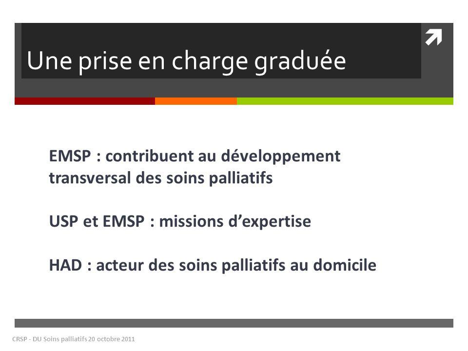 Une prise en charge graduée EMSP : contribuent au développement transversal des soins palliatifs USP et EMSP : missions dexpertise HAD : acteur des so