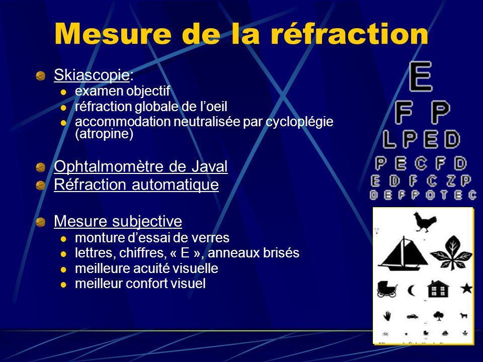 Acuité visuelle Varie avec lâge: Nouveau-né: 1/20° À 1 an:2/10° à 3/10° À 5-6 ans:10/10° Peut-être supérieure à 10/10° (rare) Diminue avec lâge: Cristallin Myosis Facteurs neuronaux (rétine, cortex) À 80 ans, environ 6 à 7/10°