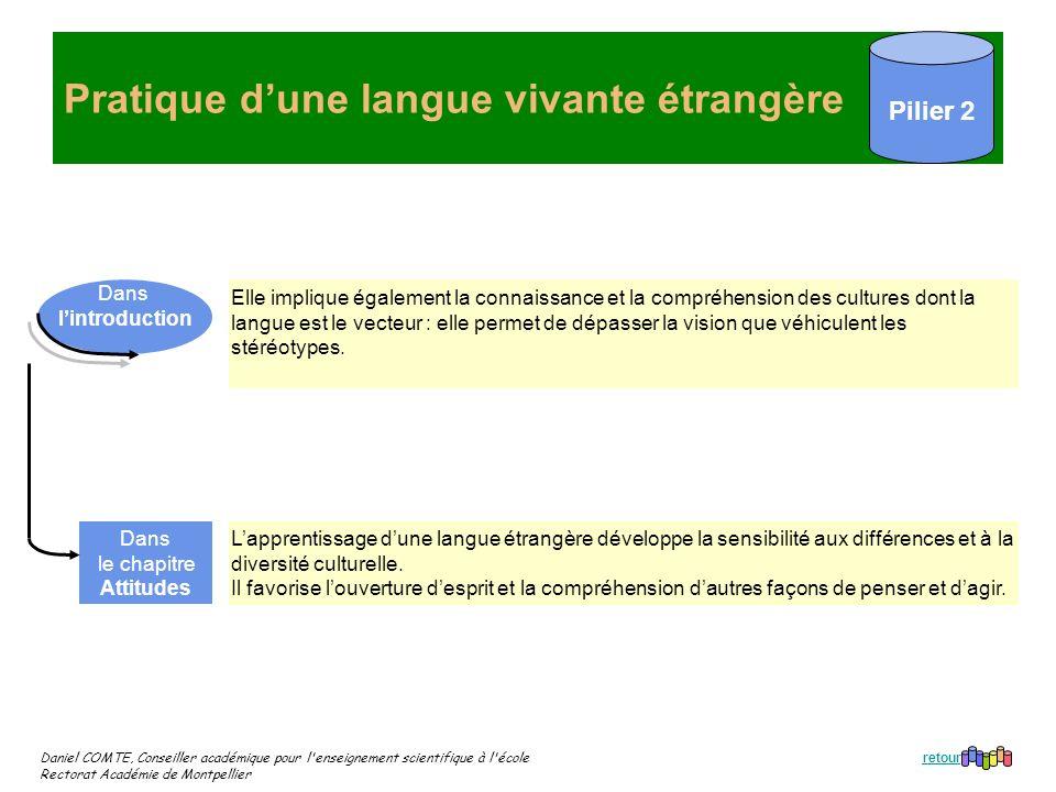 Daniel COMTE, Conseiller académique pour l'enseignement scientifique à l'école Rectorat Académie de Montpellier Pratique dune langue vivante étrangère