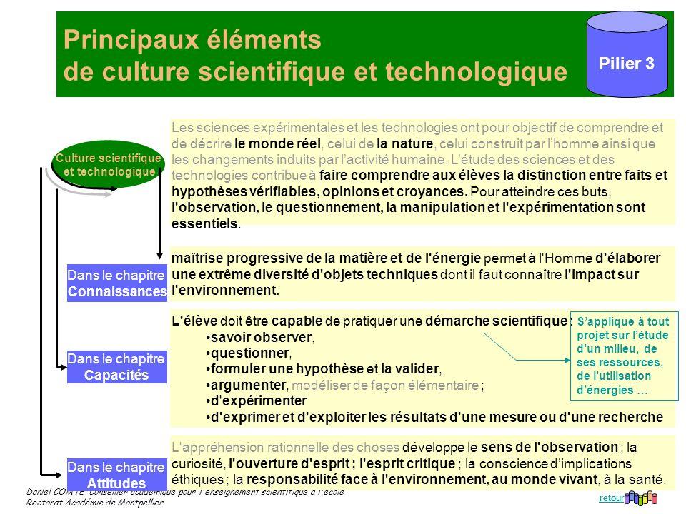 Daniel COMTE, Conseiller académique pour l'enseignement scientifique à l'école Rectorat Académie de Montpellier Principaux éléments de culture scienti