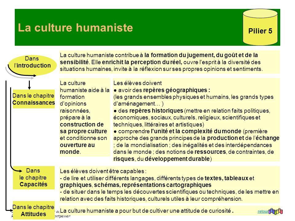 Daniel COMTE, Conseiller académique pour l'enseignement scientifique à l'école Rectorat Académie de Montpellier La culture humaniste Pilier 5 La cultu