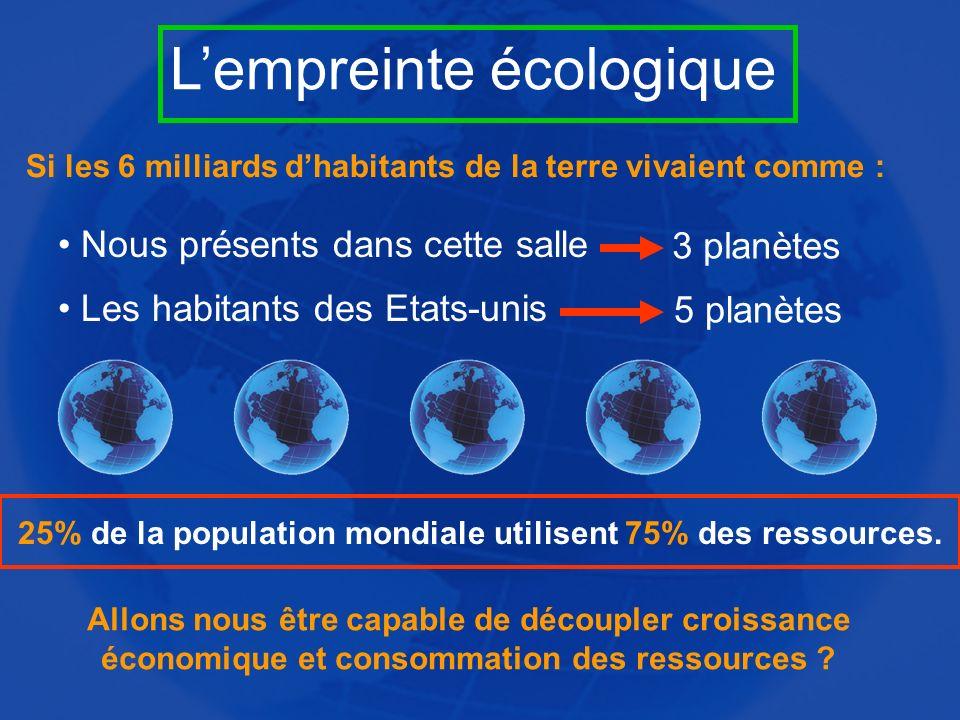Nous présents dans cette salle Les habitants des Etats-unis 3 planètes 5 planètes Lempreinte écologique 25% de la population mondiale utilisent 75% de