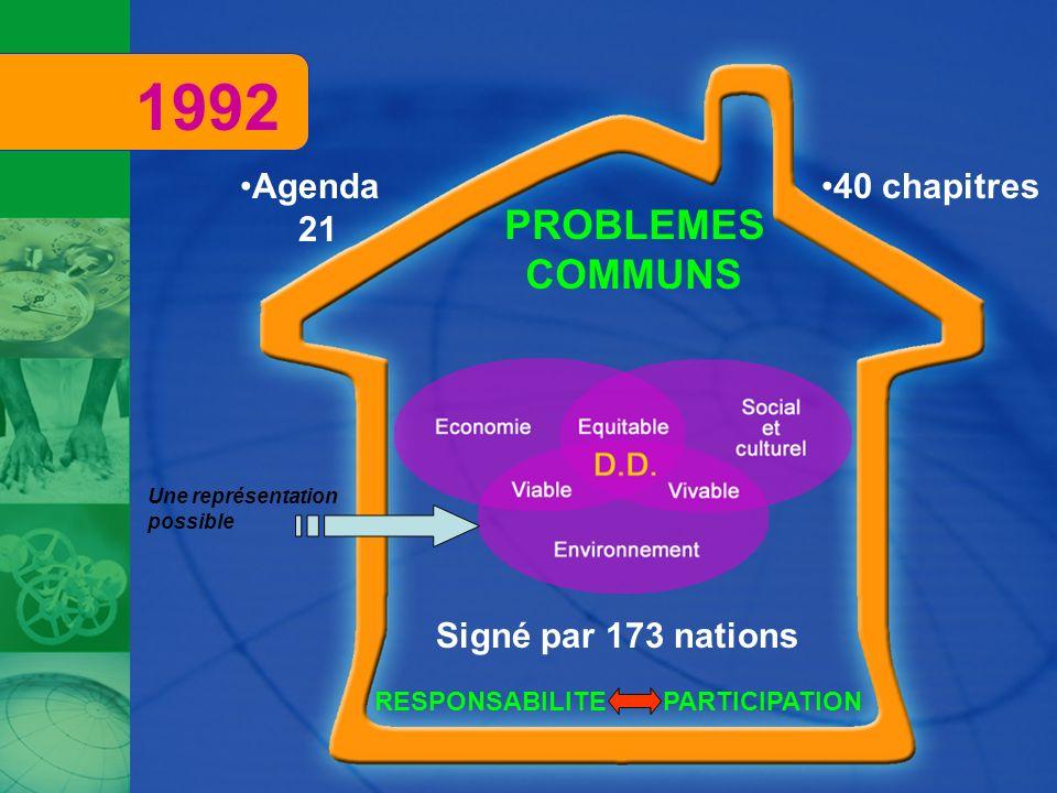 RESPONSABILITE PARTICIPATION Signé par 173 nations Agenda 21 40 chapitres PROBLEMES COMMUNS 1992 Une représentation possible