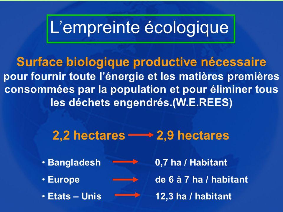 Nous présents dans cette salle Les habitants des Etats-unis 3 planètes 5 planètes Lempreinte écologique 25% de la population mondiale utilisent 75% des ressources.