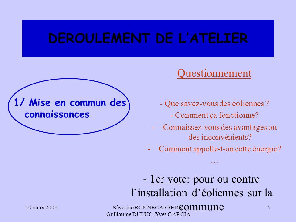 19 mars 2008Séverine BONNECARRERE, Guillaume DULUC, Yves GARCIA 18 Les journalistes présentent 3 arguments pour et contre les éoliennes.