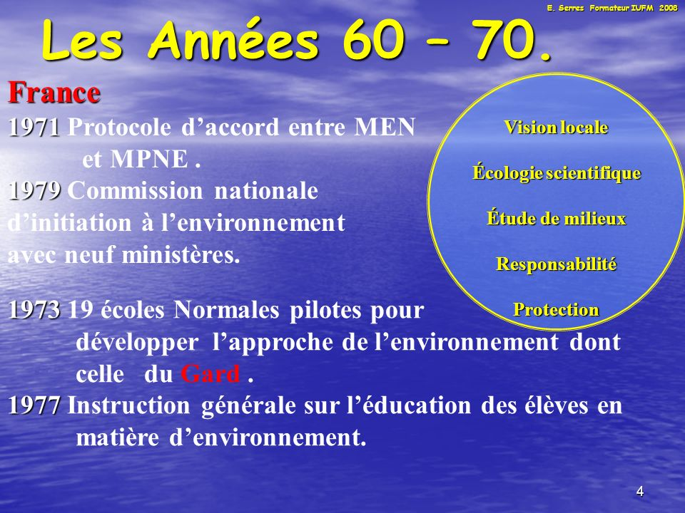 4 Les Années 60 – 70. France 1971 1971 Protocole daccord entre MEN et MPNE.