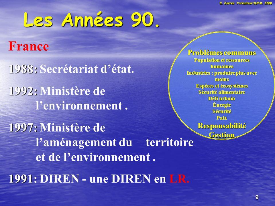 9 Les Années 90. France 1988: 1988: Secrétariat détat.