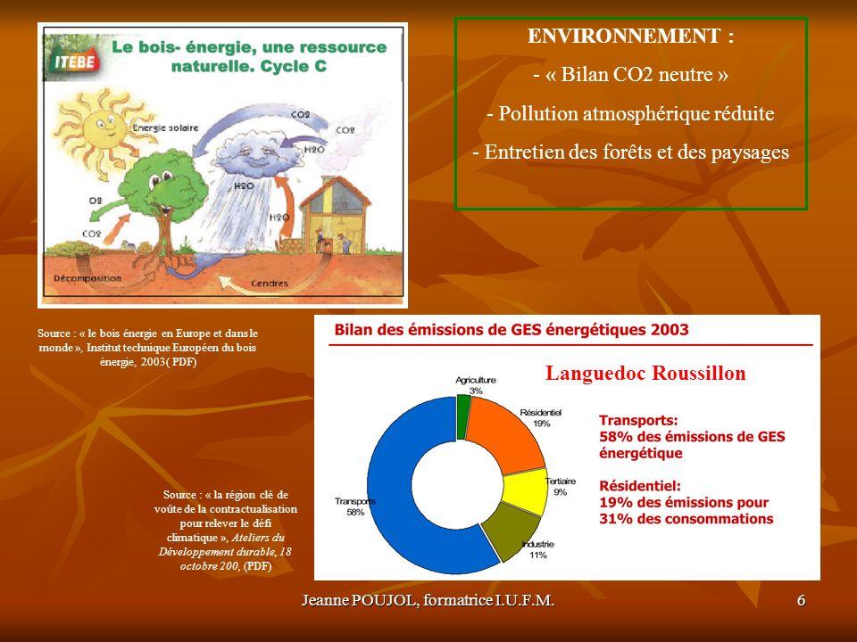 Jeanne POUJOL, formatrice I.U.F.M.7 ECONOMIE : - Une ressource importante (la forêt occupe plus du 1/3 du territoire) avec une possibilité importante de développement (sous-exploitation actuelle) - Un coût compétitif par rapport aux autres sources dénergie - Développement économique de la région, despaces ruraux Principaux gisements de bois destiné au chauffage automatique Gisement forestier (coupe…) Industries du bois (sciures, chutes…) Bois de rebut ( de déchetterie, de chantier…) Source : Nicolas CATTIN, « bois énergie en Languedoc Roussillon, état des lieux en 2004, AME, (PDF) Source : la filière bois en Languedoc Roussillon,la région,2007 (PDF)