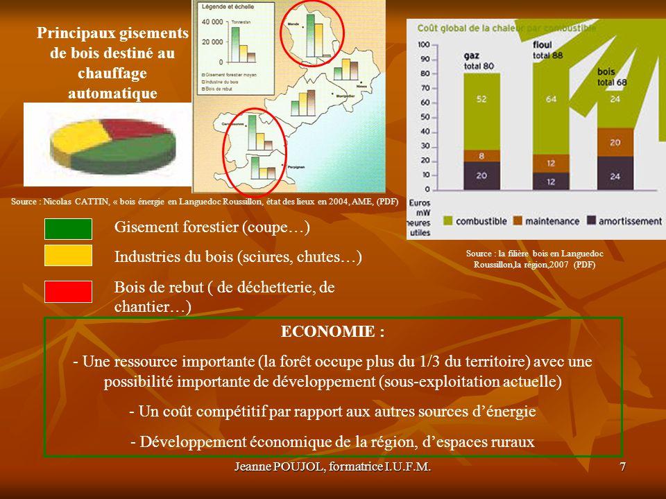 Jeanne POUJOL, formatrice I.U.F.M.8 Soutien de la Région à la filière : lancement en 2002 du « plan régional Bois énergie » en partenariat avec lÉtat, lADEME, les collectivités, ARFOBOIS et lAME LA REGION LETAT Source : « Grands axes de la stratégie énerégétique du Languedoc Roussillon », OREF.