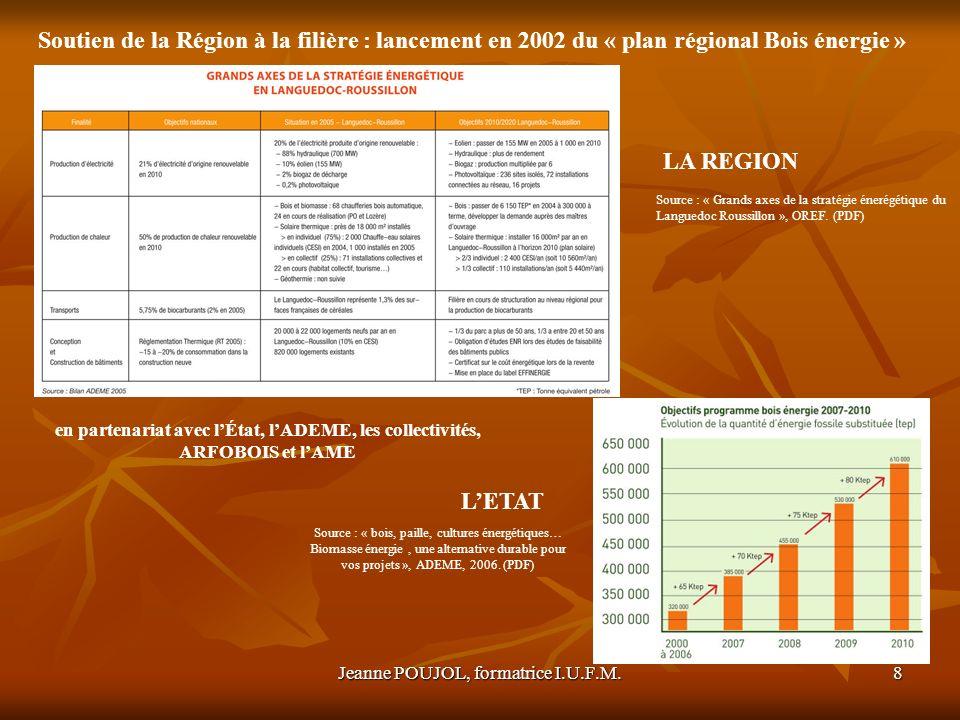 Jeanne POUJOL, formatrice I.U.F.M.9 SOCIETE : - Fourniture de chauffage (collectif ou individuel) - Indépendance énergétique par la production dune énergie locale - Création demplois ENVIRONNEMENT : - « Bilan CO2 neutre » - Pollution atmosphérique réduite - Entretien des forêts et des paysages Soutien de la Région à la filière : lancement en 2002 du plan régional Bois énergie BOIS ENERGIE et D.D.