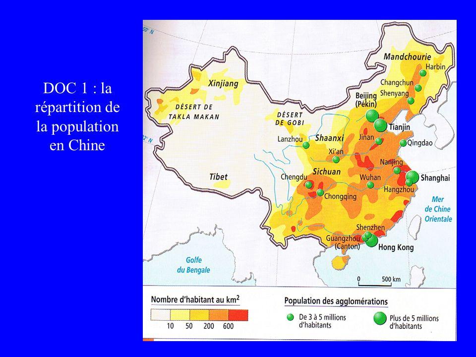 Jeanne POUJOL, formatrice I.U.F.M. DOC 1 : la répartition de la population en Chine