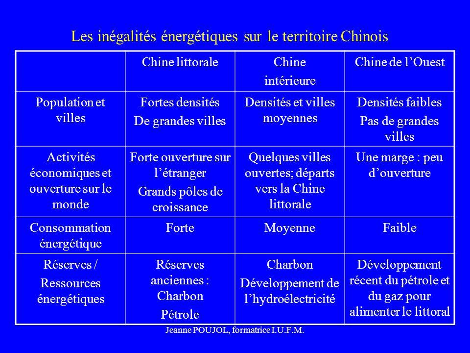 Jeanne POUJOL, formatrice I.U.F.M. Les inégalités énergétiques sur le territoire Chinois Chine littoraleChine intérieure Chine de lOuest Population et