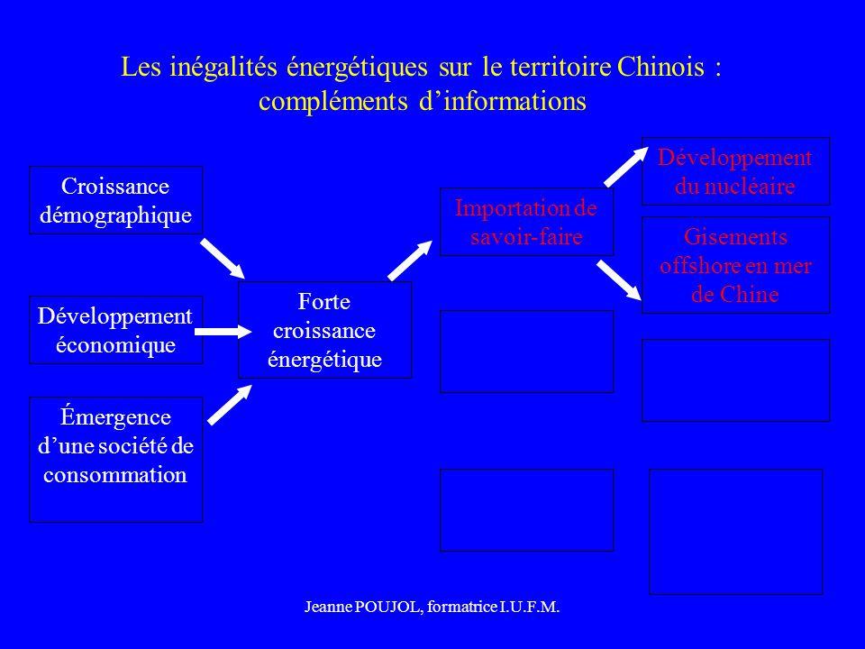 Jeanne POUJOL, formatrice I.U.F.M. Les inégalités énergétiques sur le territoire Chinois : compléments dinformations Croissance démographique Développ