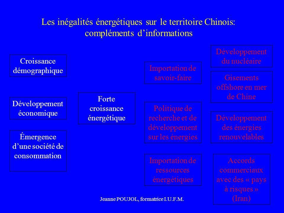 Jeanne POUJOL, formatrice I.U.F.M. Les inégalités énergétiques sur le territoire Chinois: compléments dinformations Croissance démographique Développe