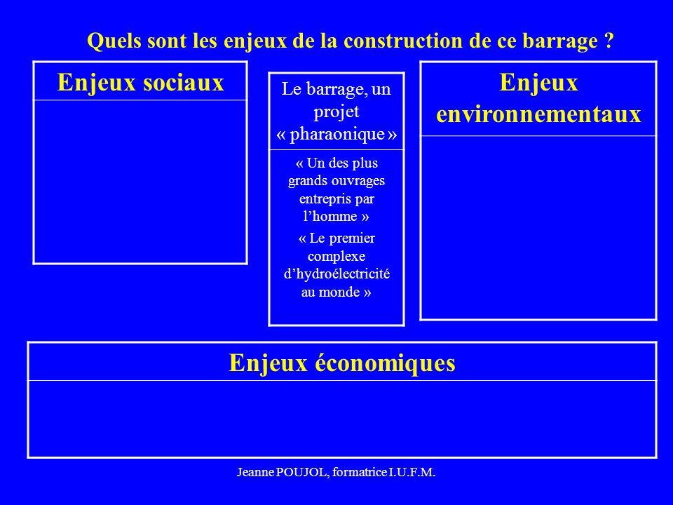 Jeanne POUJOL, formatrice I.U.F.M. Quels sont les enjeux de la construction de ce barrage ? Enjeux économiques Enjeux sociauxEnjeux environnementaux L