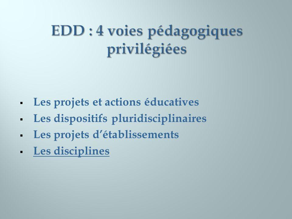 Les projets et actions éducatives Les dispositifs pluridisciplinaires Les projets détablissements Les disciplines