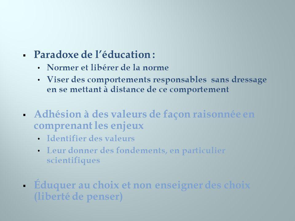 Paradoxe de léducation : Normer et libérer de la norme Viser des comportements responsables sans dressage en se mettant à distance de ce comportement