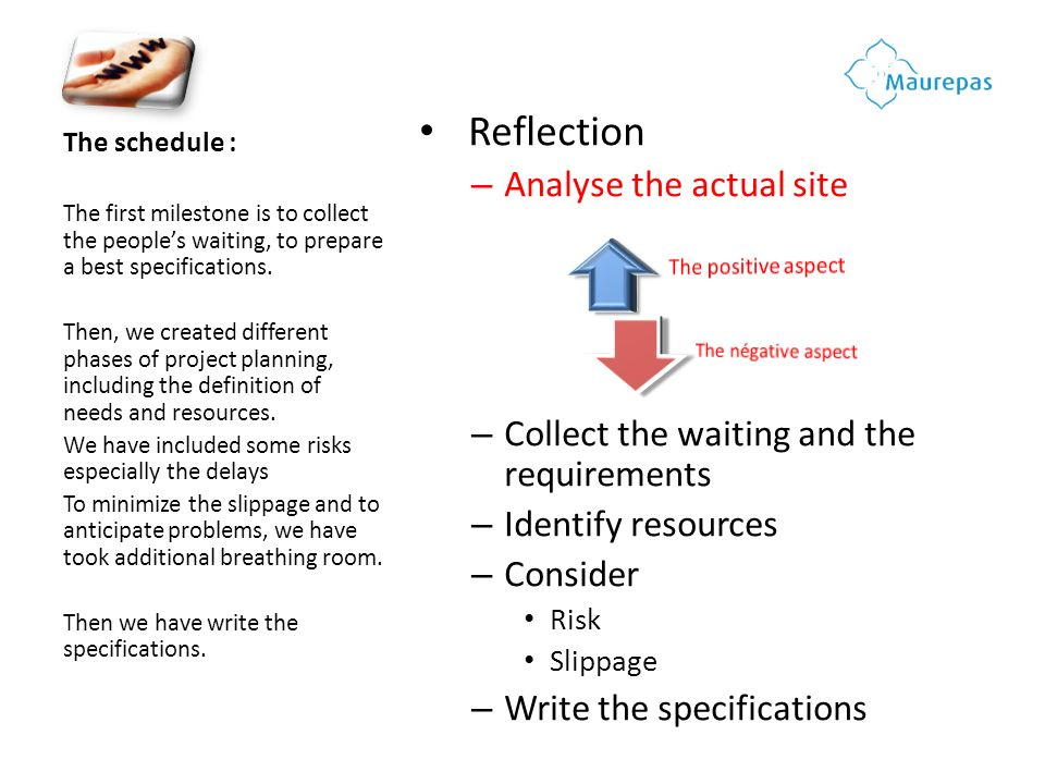 The schedule : Reflection – Analyse the actual site – Collect the waiting and the requirements – Identify resources – Consider Risk Slippage – Write the specifications The first milestone is to collect the peoples waiting, to prepare a best specifications.