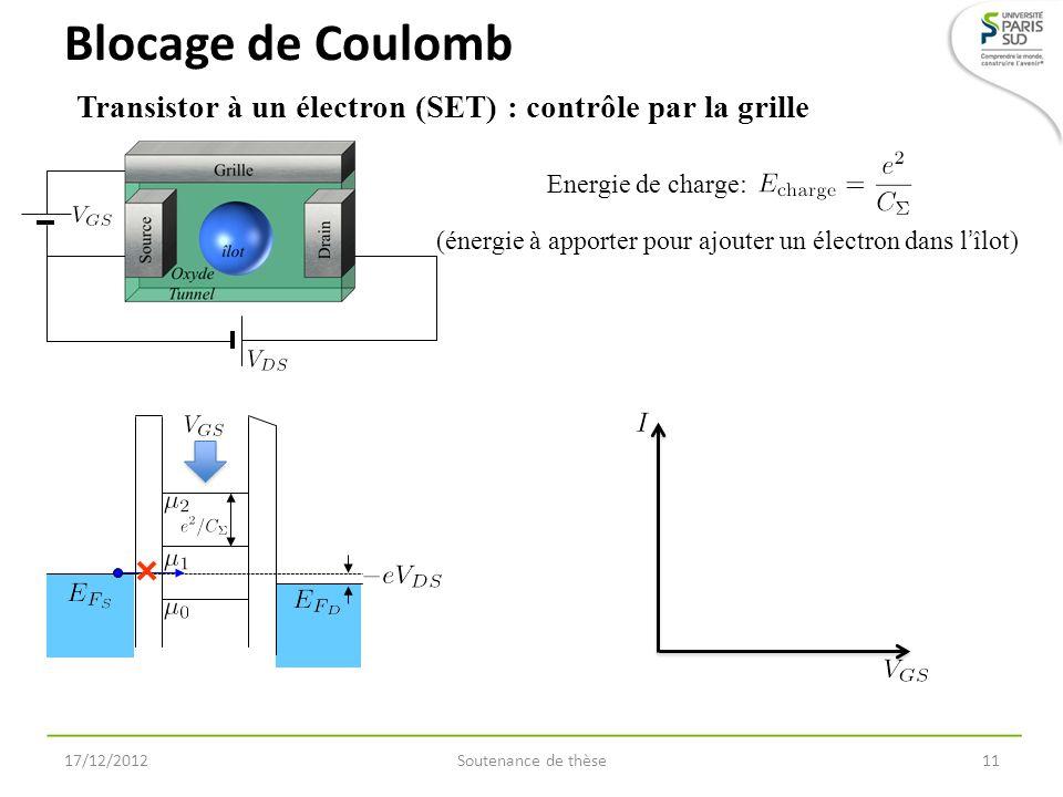 Blocage de Coulomb Soutenance de thèse1117/12/2012 Transistor à un électron (SET) : contrôle par la grille Energie de charge: (énergie à apporter pour