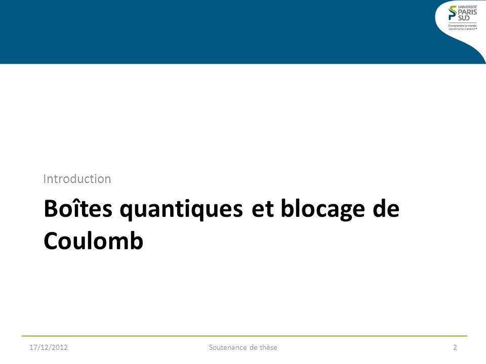 Boîtes quantiques et blocage de Coulomb Introduction 17/12/2012Soutenance de thèse2