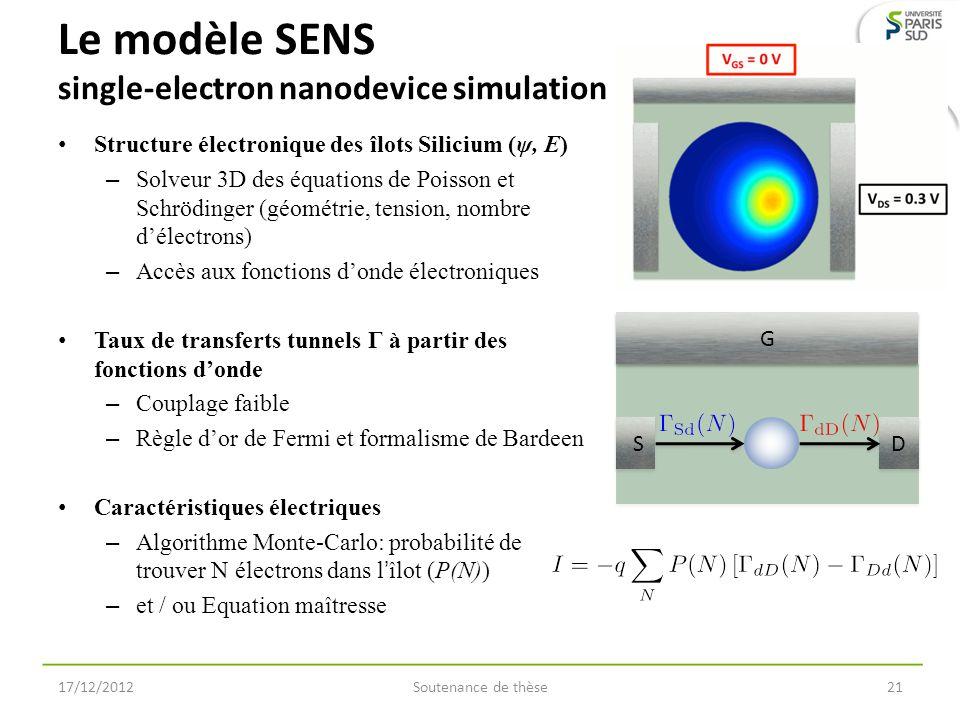 Structure électronique des îlots Silicium (ψ, E) – Solveur 3D des équations de Poisson et Schrödinger (géométrie, tension, nombre délectrons) – Accès