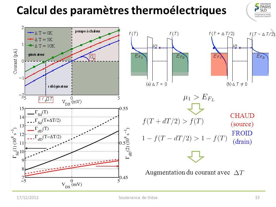 Calcul des paramètres thermoélectriques 17/12/2012Soutenance de thèse33 Augmentation du courant avec CHAUD (source) FROID (drain)
