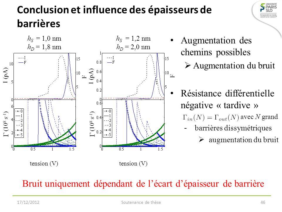 Augmentation des chemins possibles Augmentation du bruit Résistance différentielle négative « tardive » avec N grand -barrières dissymétriques augment