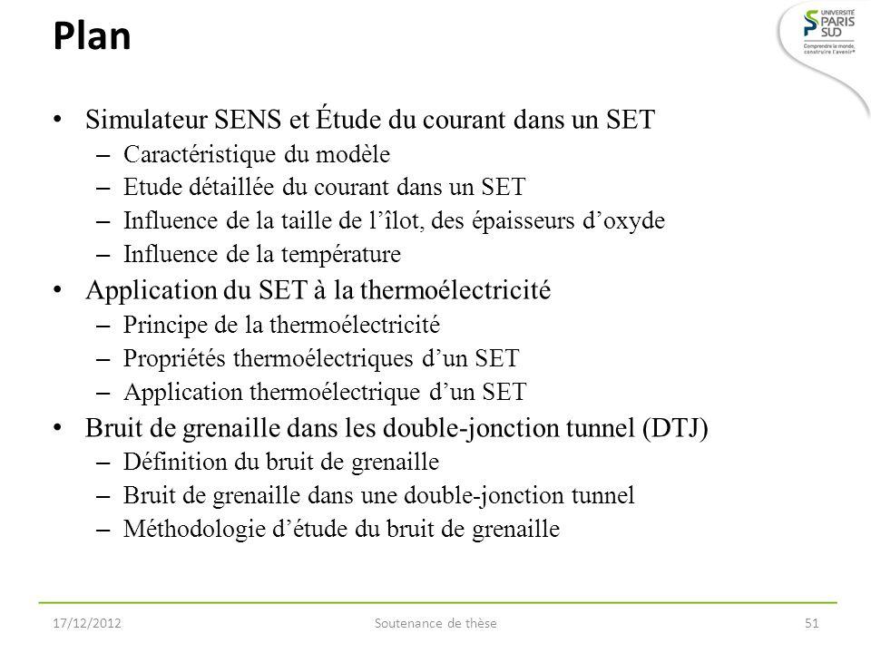 Plan Simulateur SENS et Étude du courant dans un SET – Caractéristique du modèle – Etude détaillée du courant dans un SET – Influence de la taille de