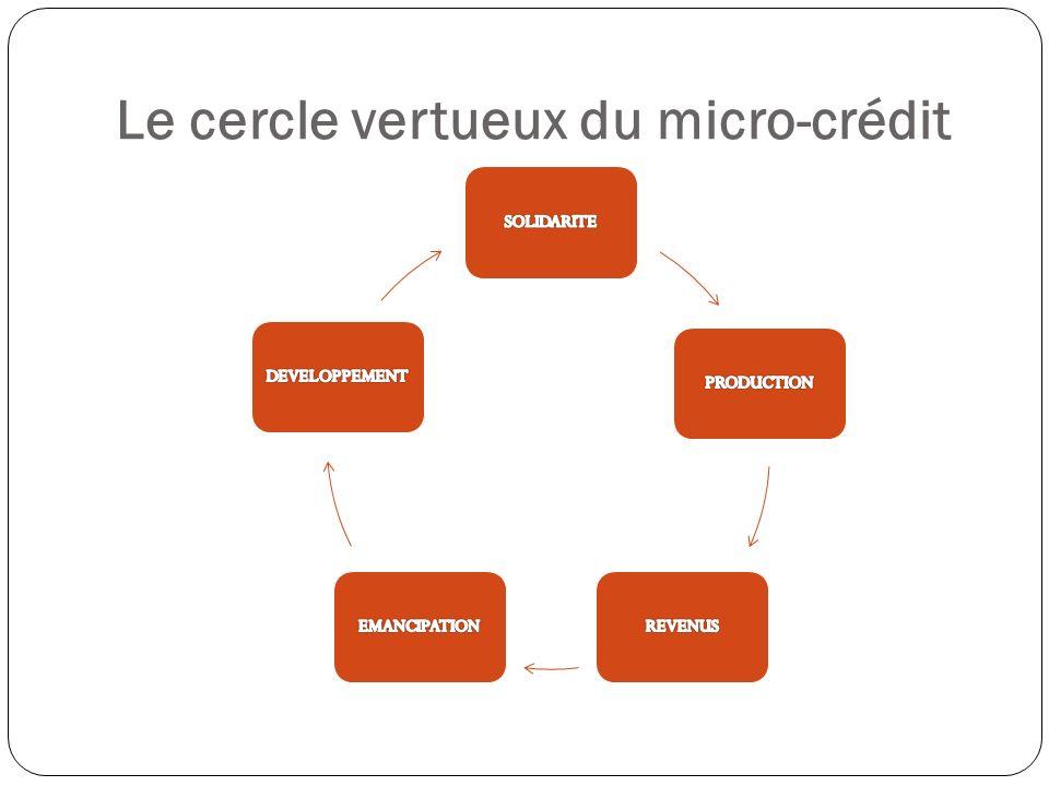 Le cercle vertueux du micro-crédit