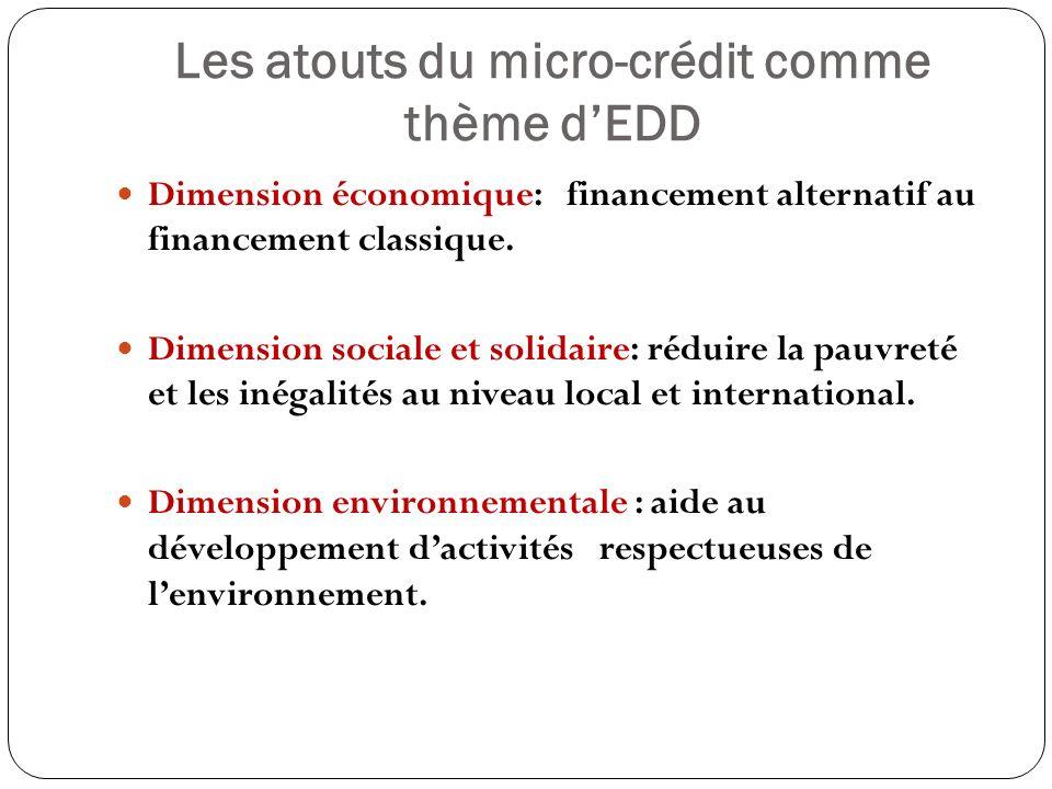 Les atouts du micro-crédit comme thème dEDD Dimension économique: financement alternatif au financement classique.
