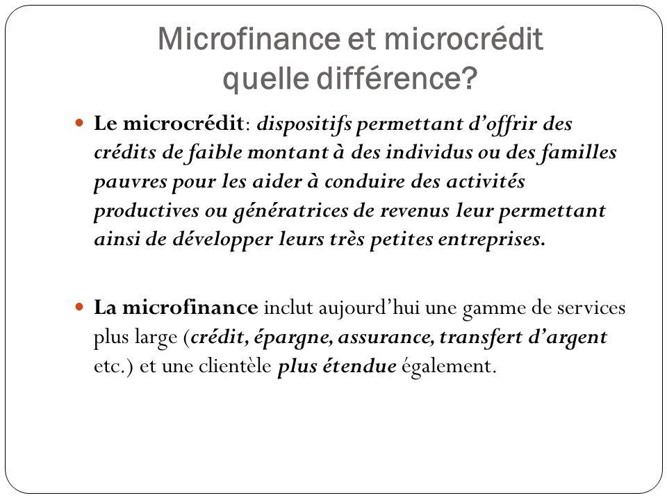 Microfinance et microcrédit quelle différence.