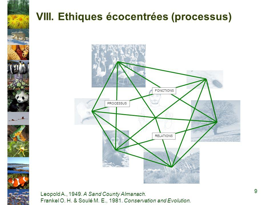 VIII. Ethiques écocentrées (processus) PROCESSUS FONCTIONS RELATIONS Leopold A., 1949.