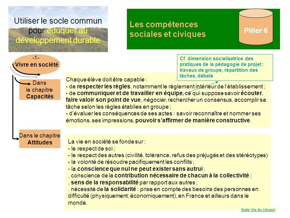 Les compétences sociales et civiques Pilier 6 Chaque élève doit être capable : - de respecter les règles, notamment le règlement intérieur de létablis