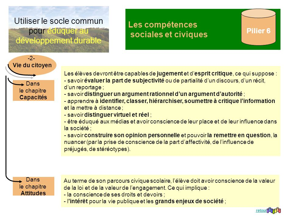 Les compétences sociales et civiques Pilier 6 Les élèves devront être capables de jugement et desprit critique, ce qui suppose : - savoir évaluer la p